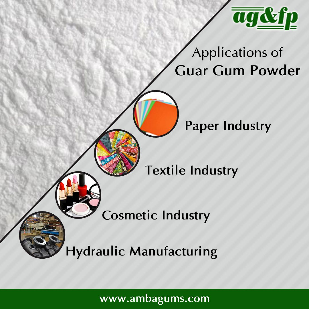 Guar Gum Powder uses in Different Industries